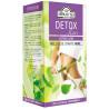 Ahmad Tea Detox Slim, 20 пак, Чай травяной Ахмад Ти Детокс Слим для похудения