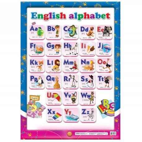 Ранок Плакат англійський алфавіт