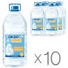 Аква Няня, Вода негазированная, 5л, ПЭТ, упаковка 10 шт.