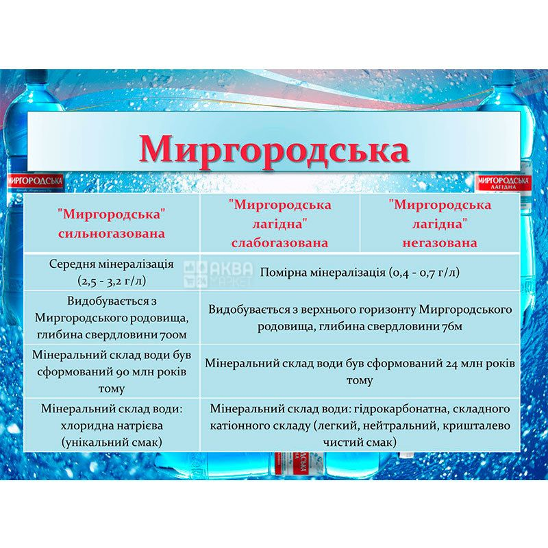 Миргородская Лагидна, 1,5 л, Вода минеральная слабогазированная, ПЭТ