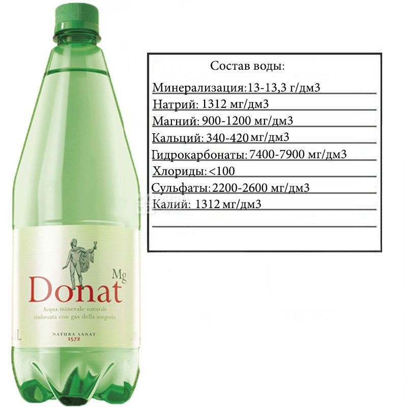 Donat Mg, 1 l, Highly carbonated water, Mineral, PET, PAT