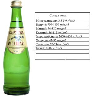 Nabeghlavi, 0,2 л, Набеглави, Вода минеральная сильногазированная, стекло