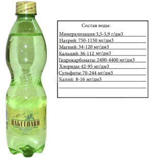 Nabeghlavi, 0,5 л, Набеглави, Вода минеральная сильногазированная, ПЭТ