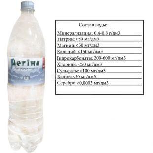 Регина, 1,5 л, Вода негазированная минеральная, ПЭТ