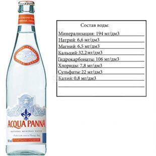 Acqua Panna, 0,5 л, Аква Панна, Вода мінеральна негазована, скло