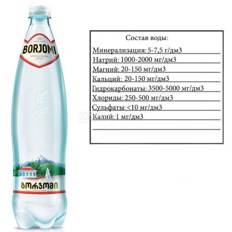 Borjomi, 0,75 л, Боржомі, Вода мінеральна сильногазована, ПЕТ