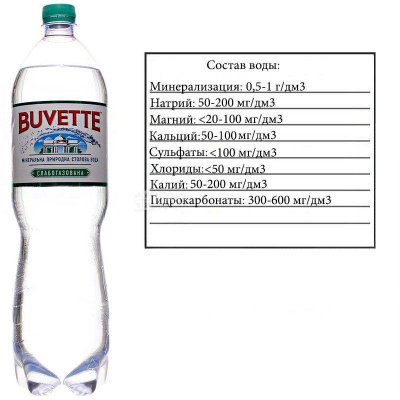 Buvette Vital, 1,5 л, Бювет Витал, Вода минеральная слабогазированная, ПЭТ