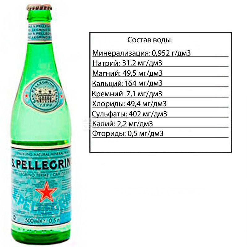 San Pellegrino, 0,5 л, Сан Пеллегрино, Вода минеральная газированная, стекло