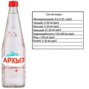 Архиз, 0,5 л, Вода мінеральна негазована, скло