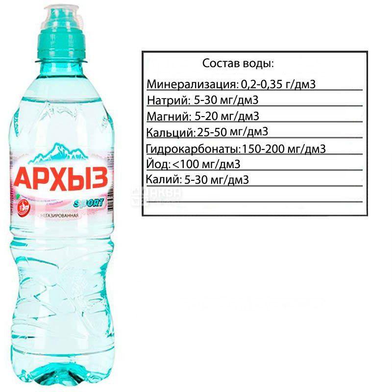Архыз, 0,5 л, Вода минеральная негазированная, спорт,  ПЭТ