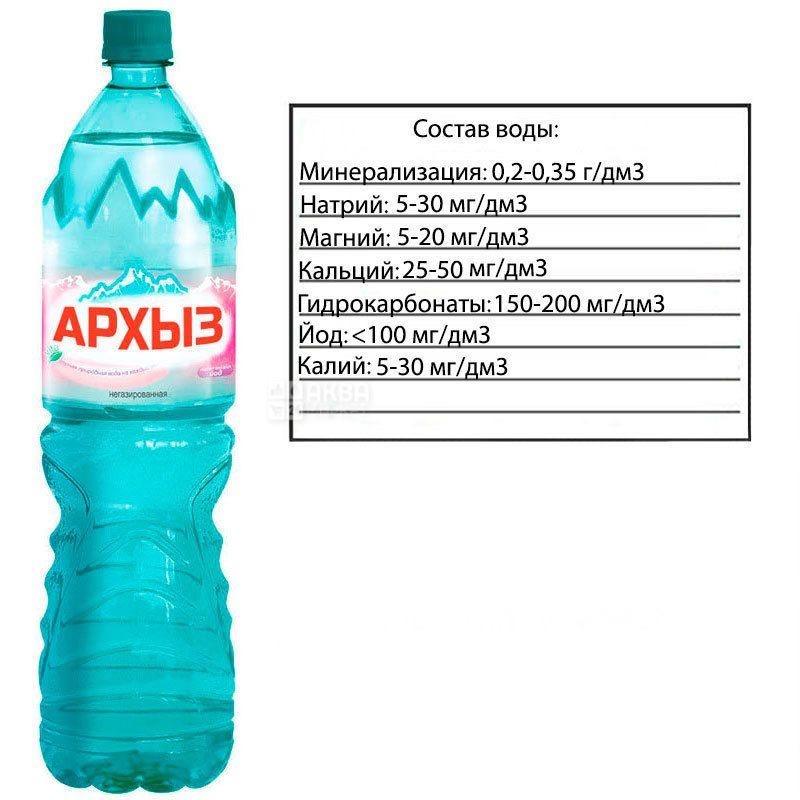 Архиз, 1,5 л, Вода гірська мінеральна негазована, ПЕТ