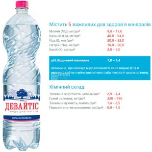 Devaytis, 1.5 liters, highly carbonated water, PET, PAT