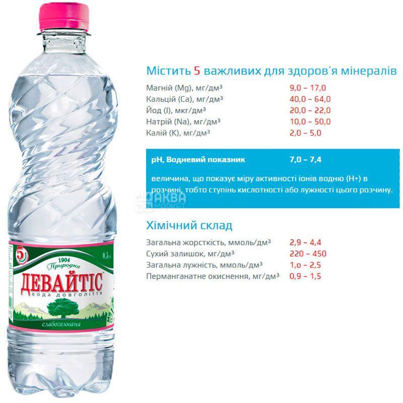 Девайтис, 0,5 л, Вода минеральная слабогазированная, ПЭТ