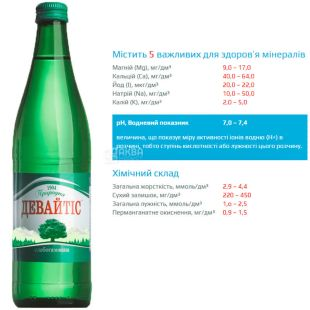 Devaytis, 0.5 l, Lightly carbonated water, glass, glass