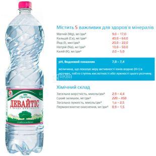 Девайтис, 1,5 л, Вода минеральная слабогазированная, ПЭТ