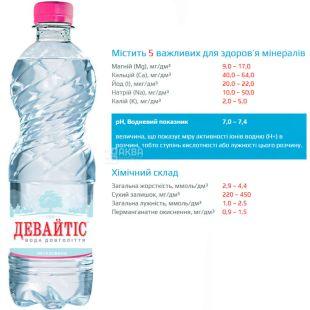 Девайтис, 0,5 л, Вода минеральная негазированная, ПЭТ