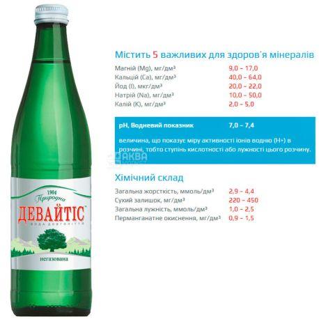 Девайтис, 0,5 л, Вода минеральная негазированная, стекло