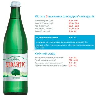 Devaytis, 0,5 l, Non-aerated water, glass, glass