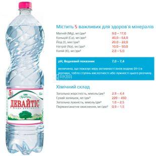 Девайтiс, 1,5 л, Вода мінеральна негазована, ПЕТ