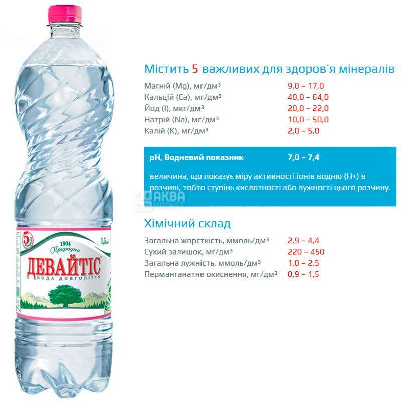 Девайтис, 1,5 л, Вода минеральная негазированная, ПЭТ