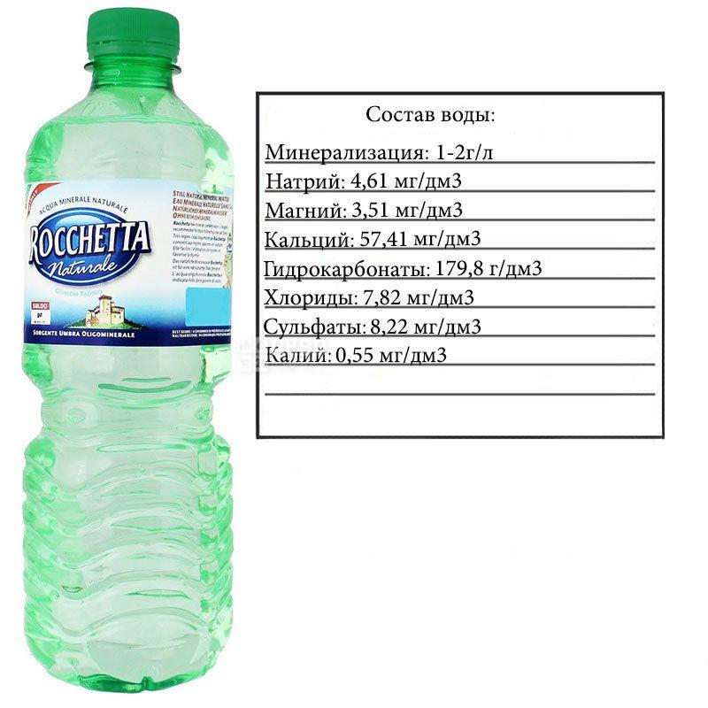 Rocchetta Naturale, 0,5 л, Рочетта Натурале, Вода мінеральна негазована, ПЕТ