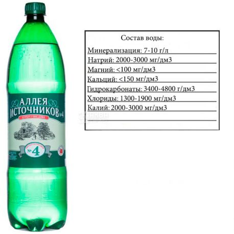 Аллея Источников, Ессентуки №4, 1,5 л, Вода минеральная газированная, ПЭТ